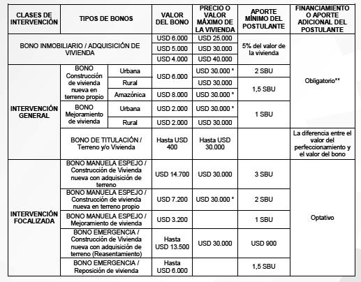 Acuerdo 027 15 exp dese el reglamento para la operaci n for Tipos de terreno
